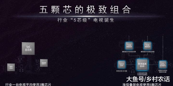Hisense TV -U9E